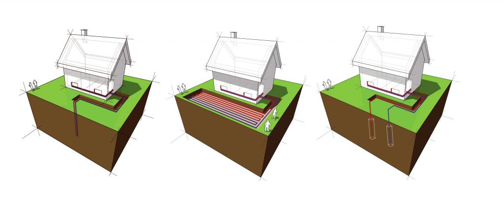 Geotermia esquema